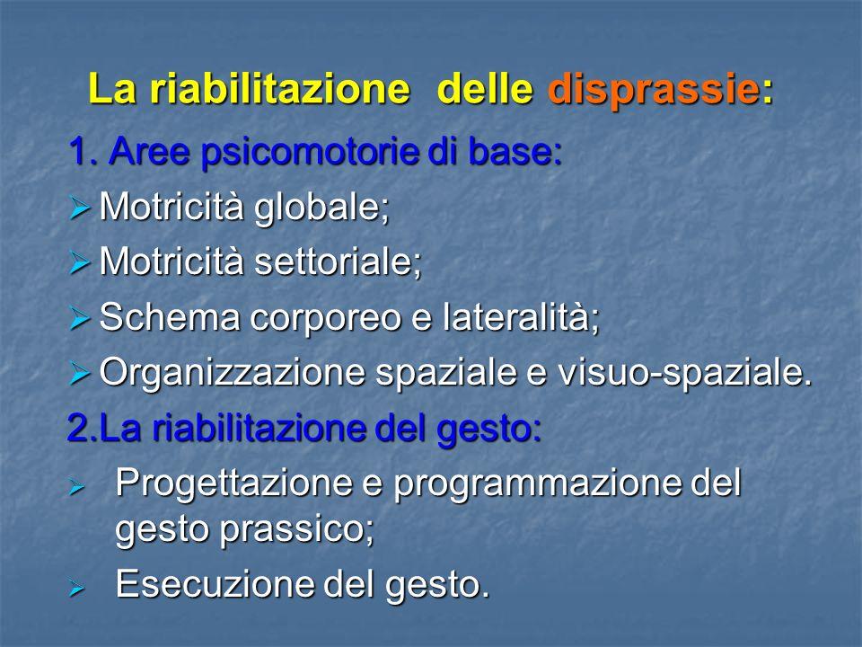 La riabilitazione delle disprassie: