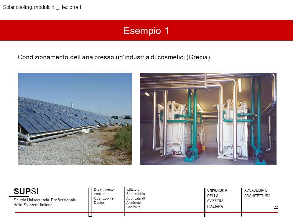 Esempio 1 Condizionamento dell'aria presso un'industria di cosmetici (Grecia) SUPSI. Scuola Universitaria Professionale.