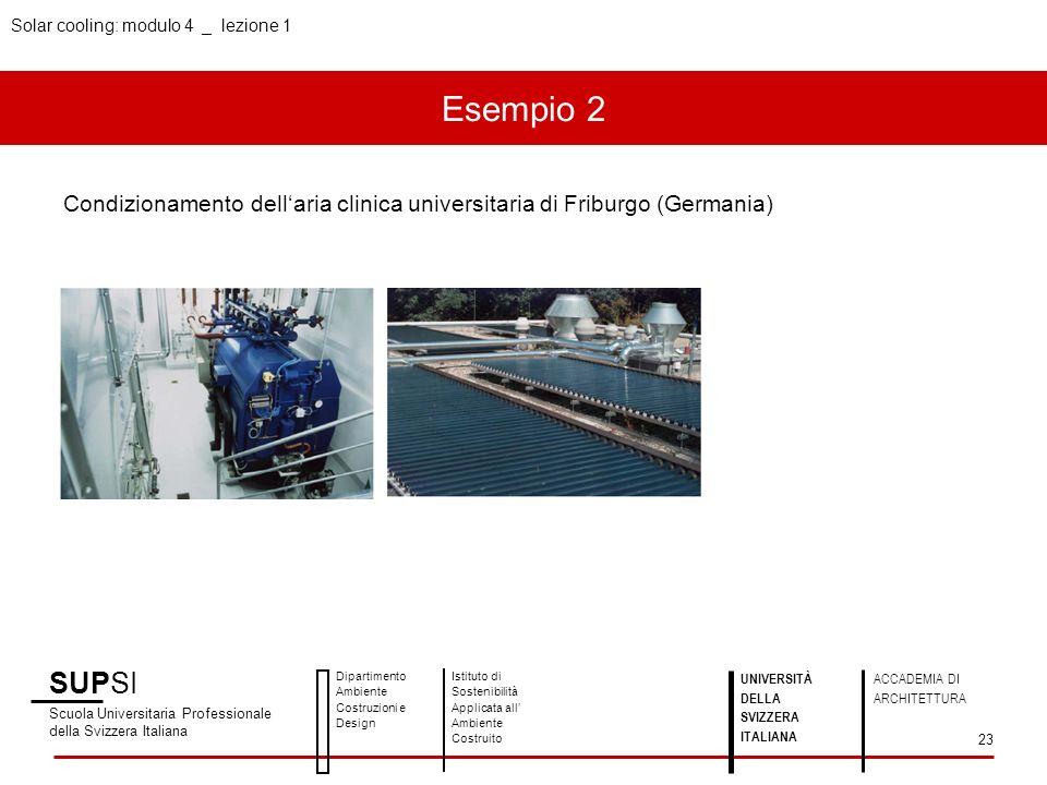 Esempio 2 Condizionamento dell'aria clinica universitaria di Friburgo (Germania) SUPSI. Scuola Universitaria Professionale.