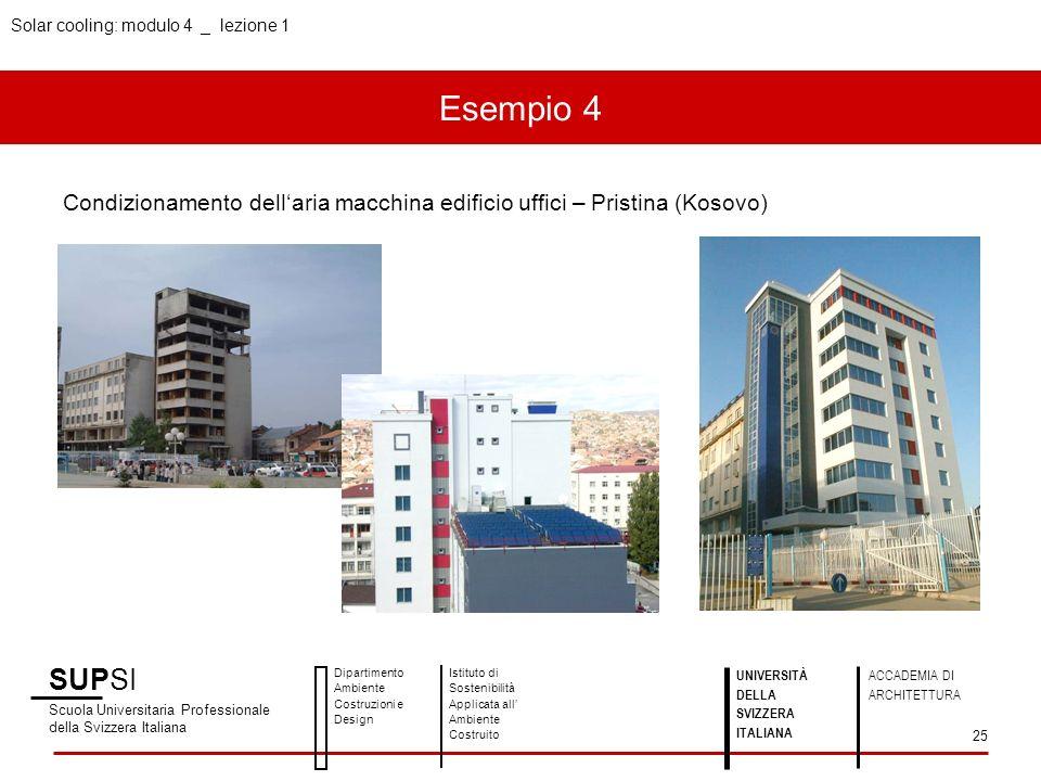 Esempio 4 Condizionamento dell'aria macchina edificio uffici – Pristina (Kosovo) SUPSI. Scuola Universitaria Professionale.