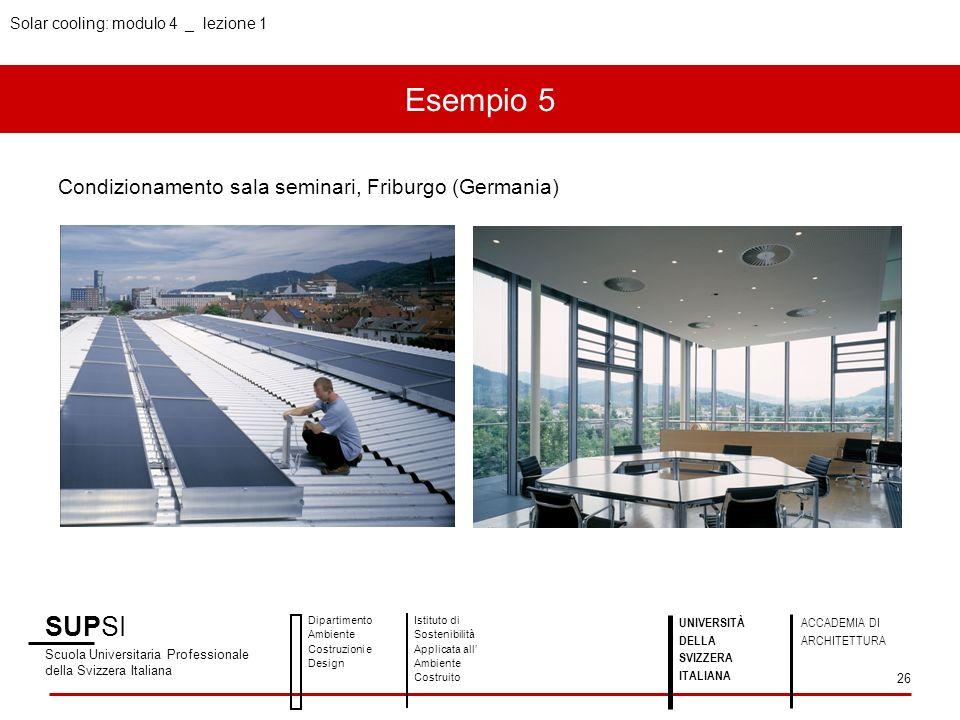 Esempio 5 SUPSI Condizionamento sala seminari, Friburgo (Germania)
