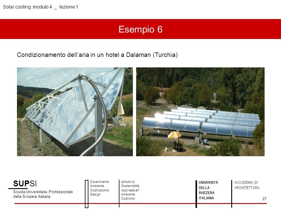 Esempio 6 Condizionamento dell'aria in un hotel a Dalaman (Turchia) SUPSI. Scuola Universitaria Professionale.