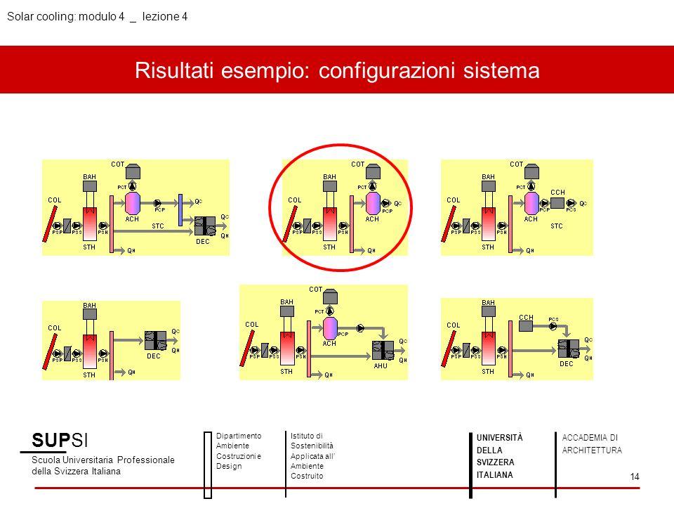 Risultati esempio: configurazioni sistema