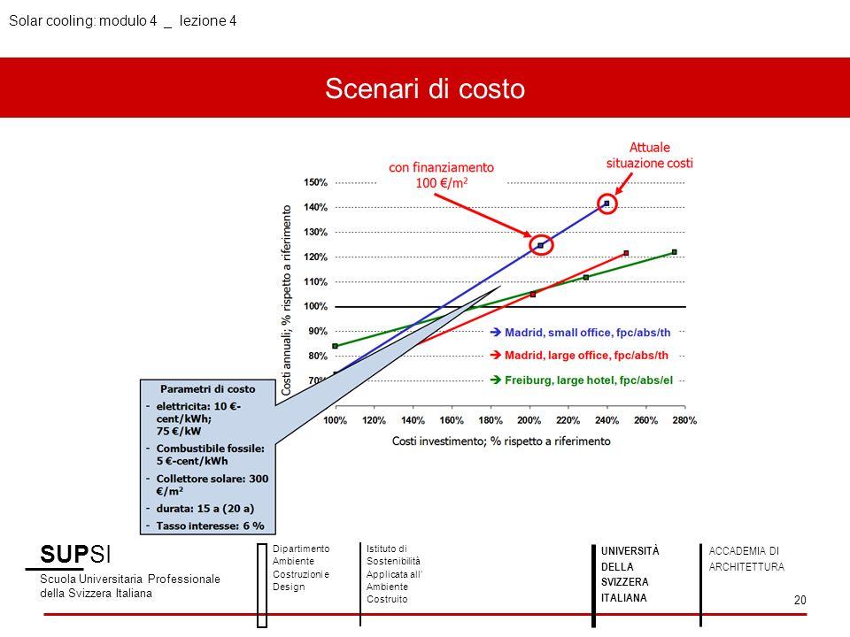 Scenari di costo SUPSI Solar cooling: modulo 4 _ lezione 4