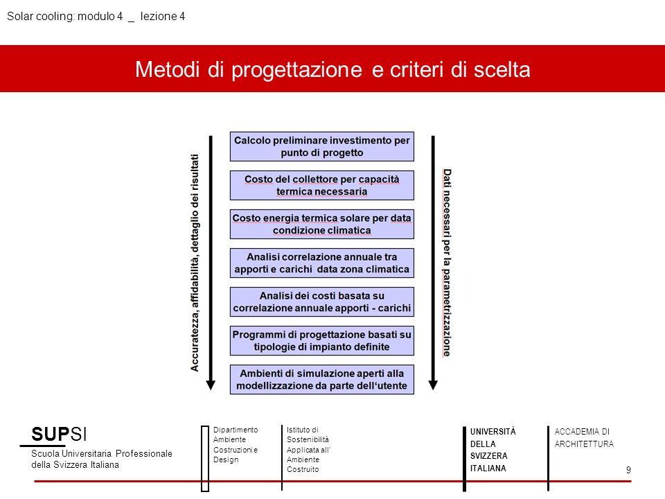 Metodi di progettazione e criteri di scelta