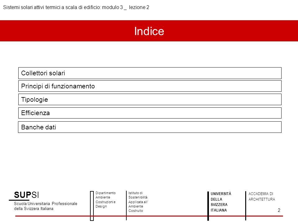Indice SUPSI Collettori solari Principi di funzionamento Tipologie