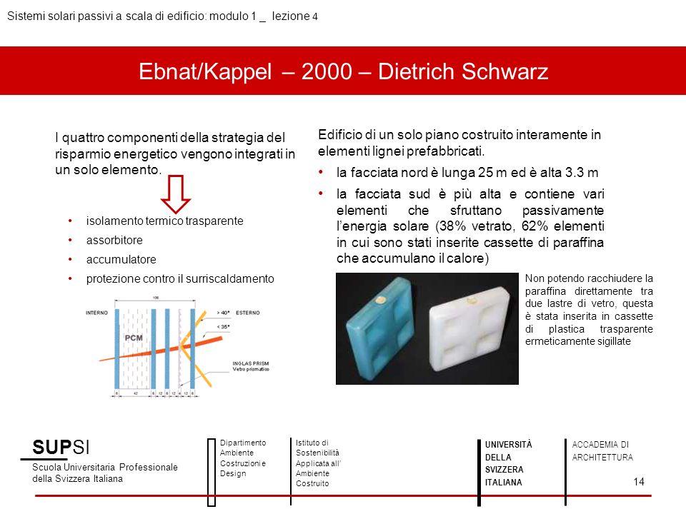 Ebnat/Kappel – 2000 – Dietrich Schwarz