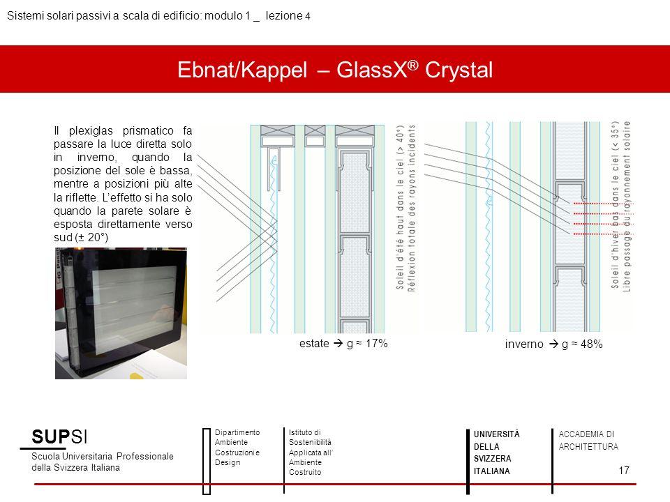 Ebnat/Kappel – GlassX® Crystal