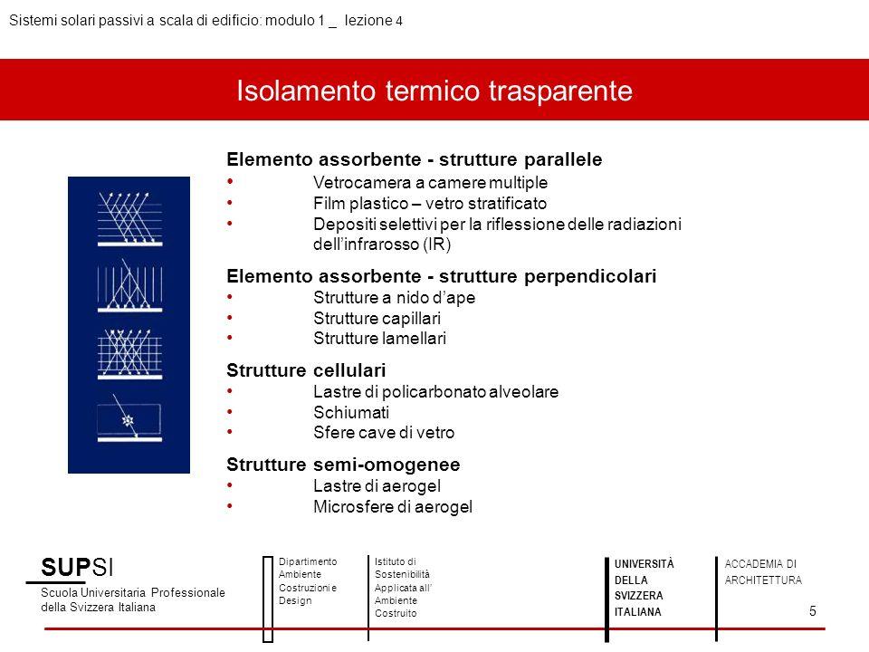 Isolamento termico trasparente