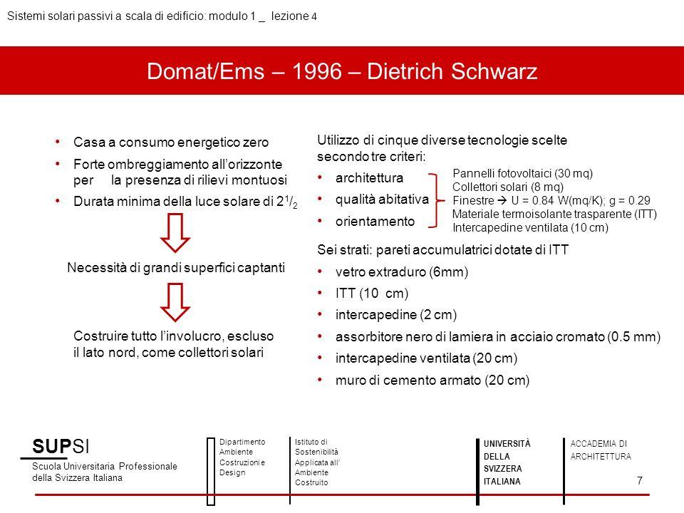Domat/Ems – 1996 – Dietrich Schwarz