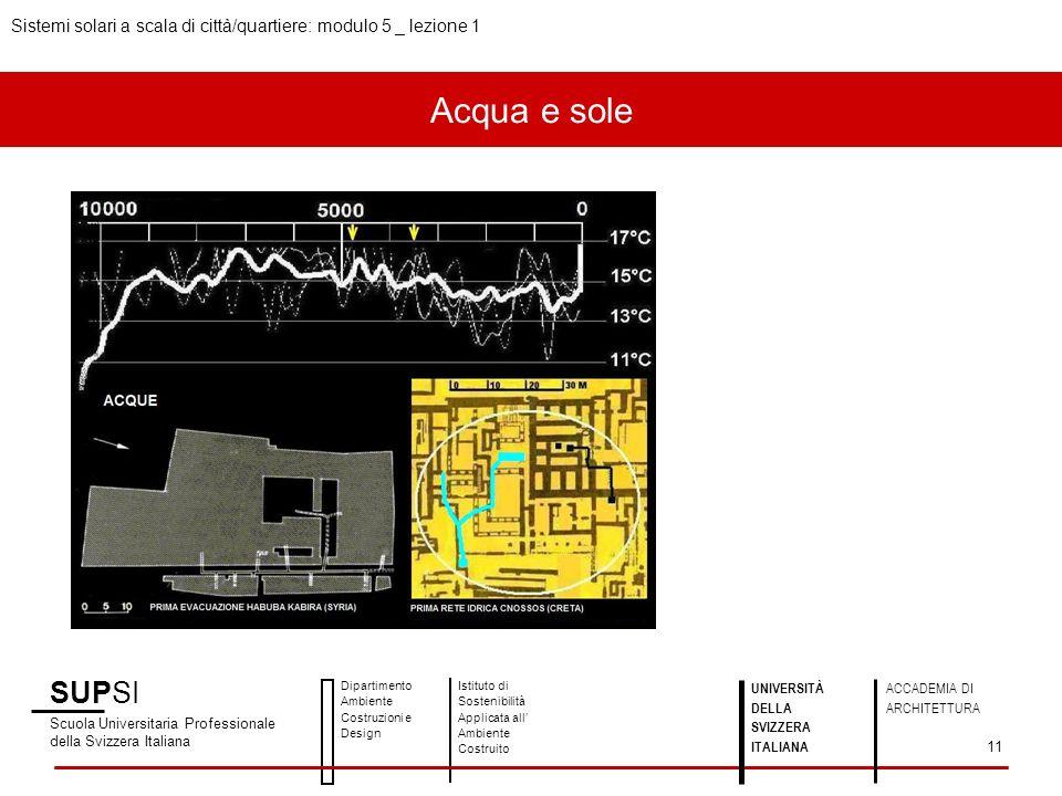 Sistemi solari a scala di città/quartiere: modulo 5 _ lezione 1