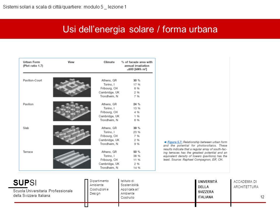 Usi dell'energia solare / forma urbana