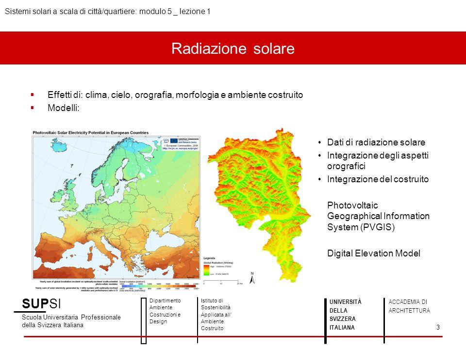 Radiazione solare SUPSI