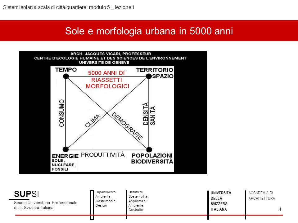 Sole e morfologia urbana in 5000 anni