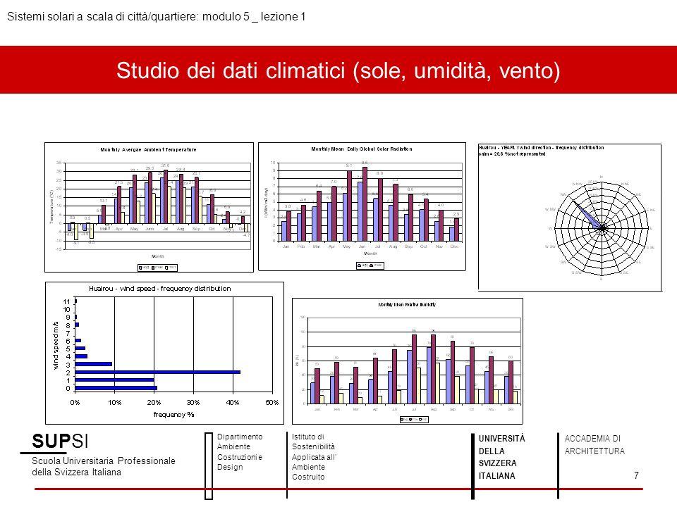 Studio dei dati climatici (sole, umidità, vento)