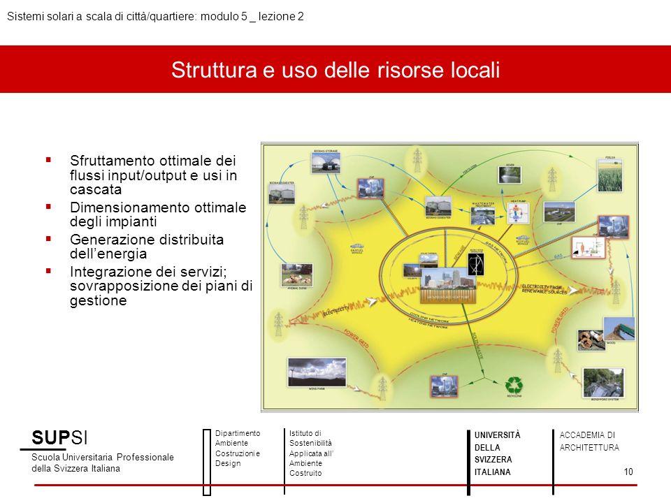 Struttura e uso delle risorse locali