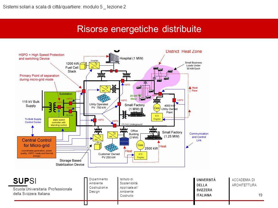 Risorse energetiche distribuite