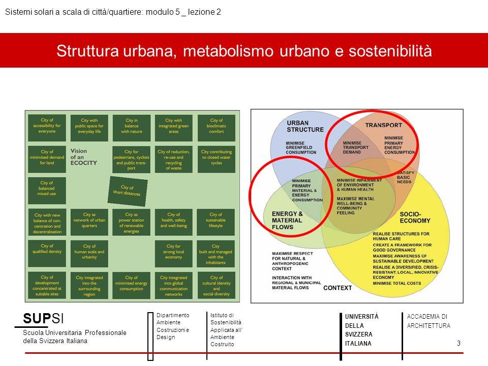 Struttura urbana, metabolismo urbano e sostenibilità