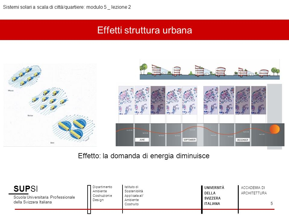 Effetti struttura urbana