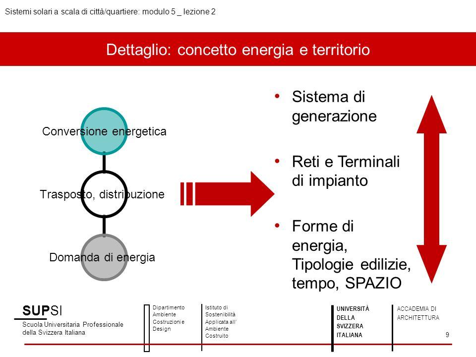 Dettaglio: concetto energia e territorio