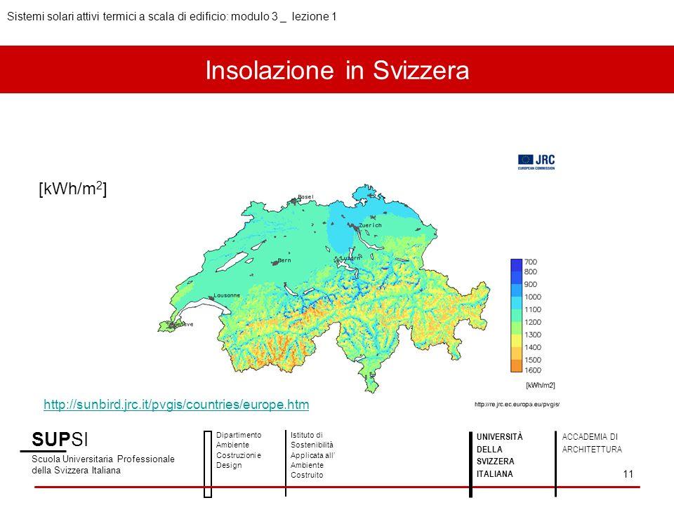 Insolazione in Svizzera