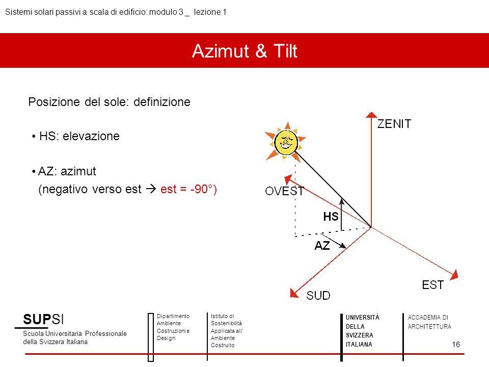 Azimut & Tilt SUPSI Posizione del sole: definizione HS: elevazione
