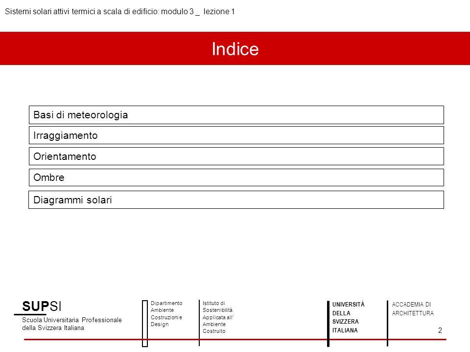 Indice SUPSI Basi di meteorologia Irraggiamento Orientamento Ombre