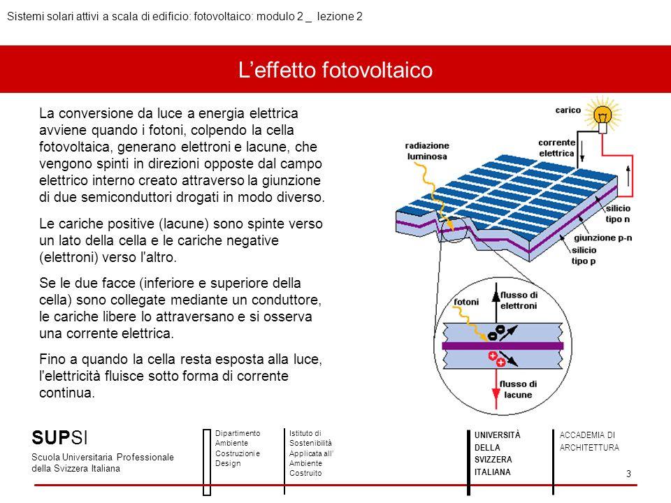 L'effetto fotovoltaico