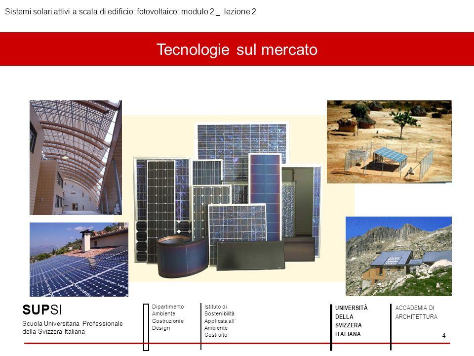 Tecnologie sul mercato