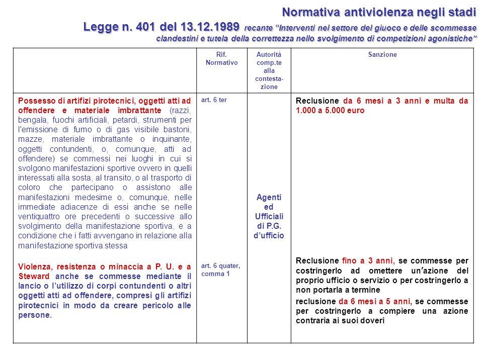 Normativa antiviolenza negli stadi