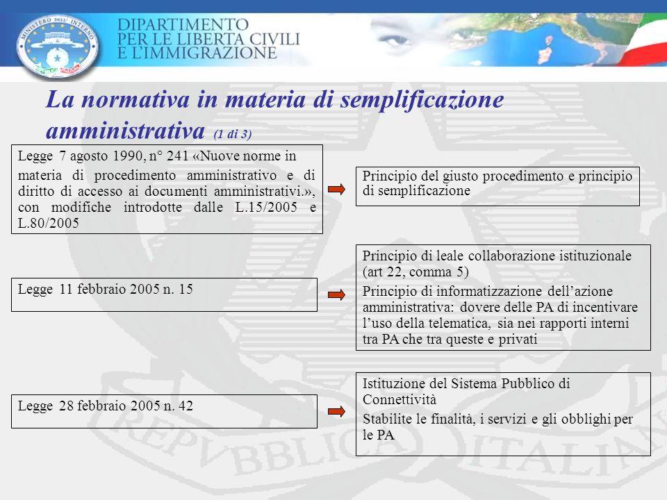 La normativa in materia di semplificazione amministrativa (1 di 3)