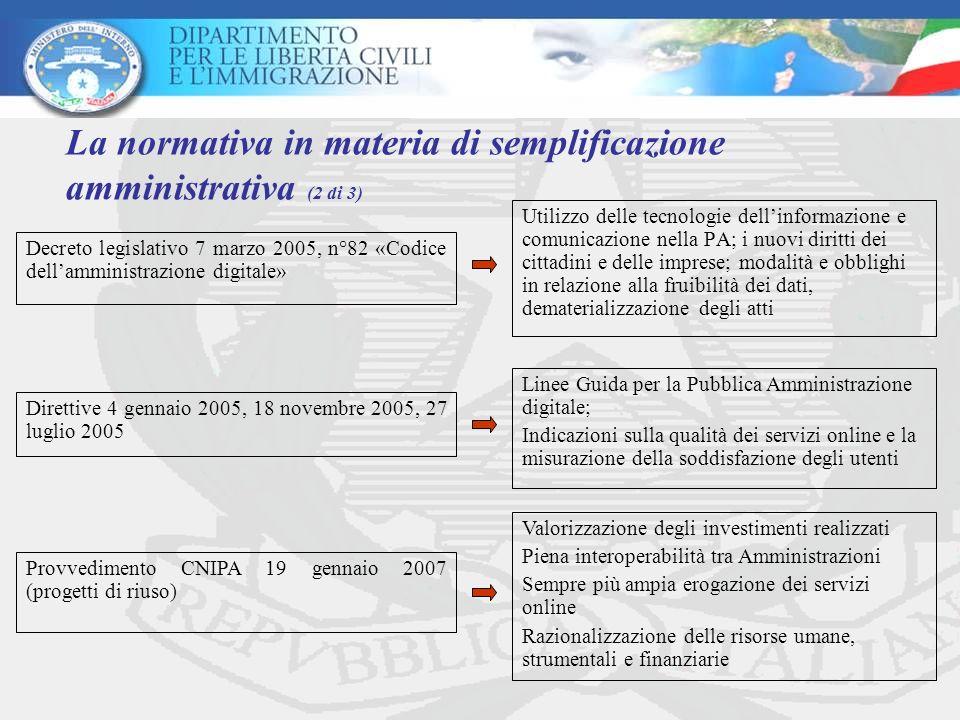 La normativa in materia di semplificazione amministrativa (2 di 3)
