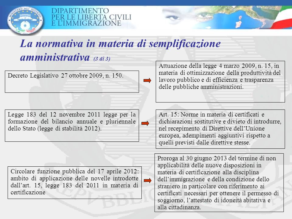 La normativa in materia di semplificazione amministrativa (3 di 3)