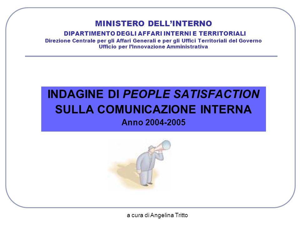 INDAGINE DI PEOPLE SATISFACTION SULLA COMUNICAZIONE INTERNA