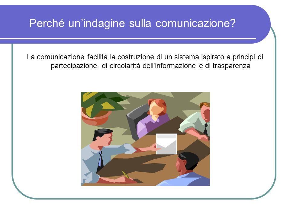 Perché un'indagine sulla comunicazione