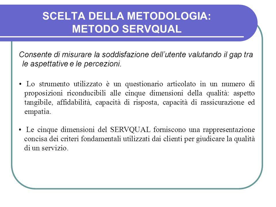 SCELTA DELLA METODOLOGIA: METODO SERVQUAL