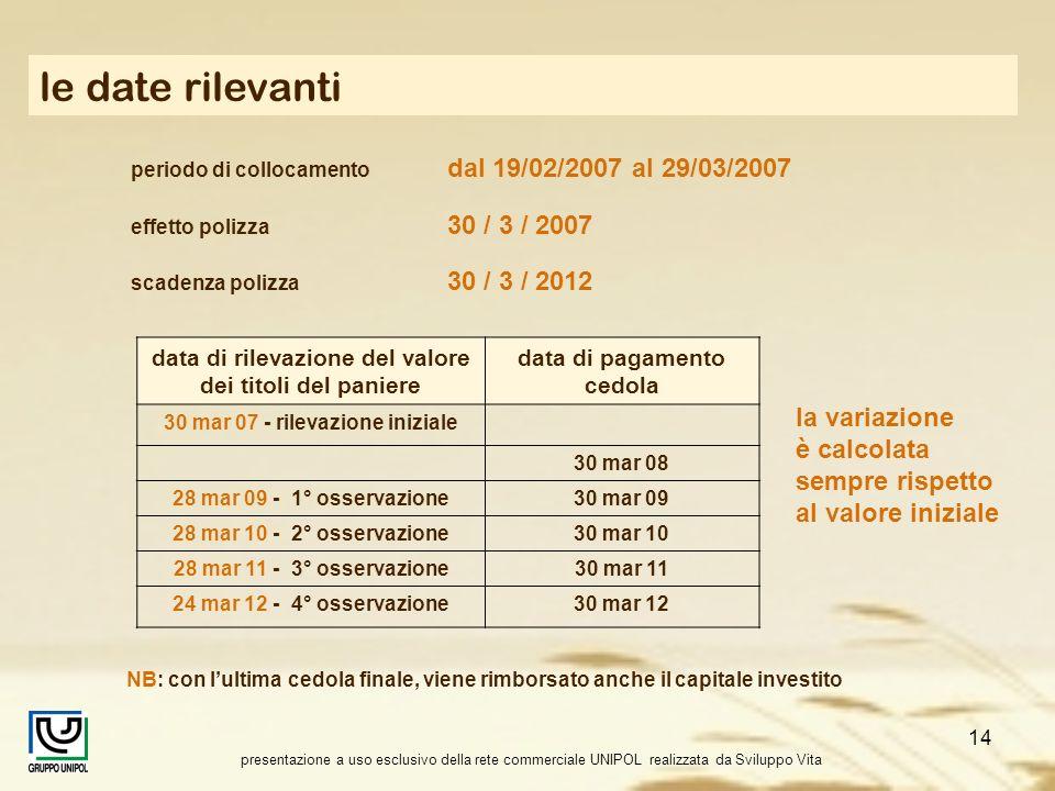 le date rilevanti periodo di collocamento dal 19/02/2007 al 29/03/2007. effetto polizza 30 / 3 / 2007.