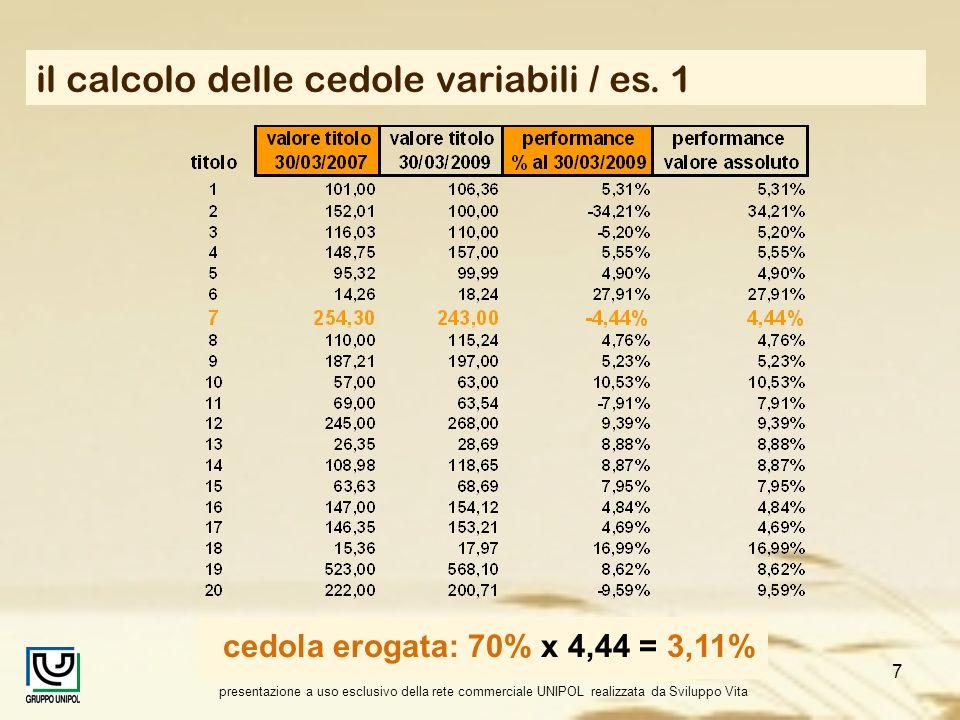 il calcolo delle cedole variabili / es. 1