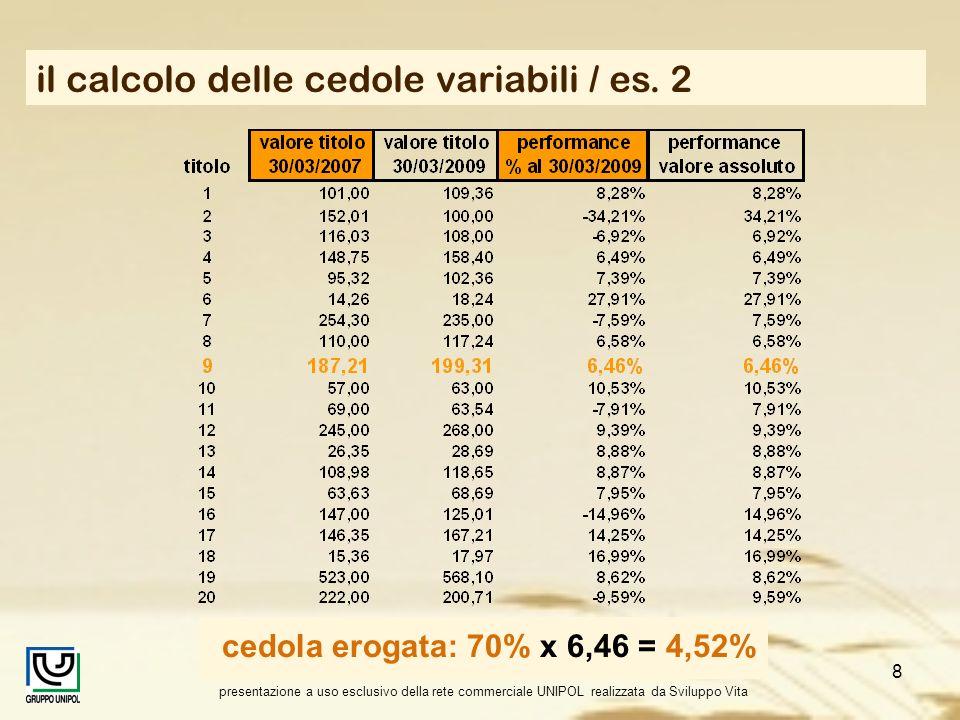 il calcolo delle cedole variabili / es. 2