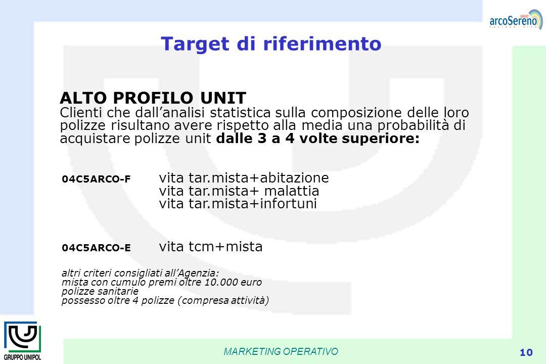 Target di riferimento