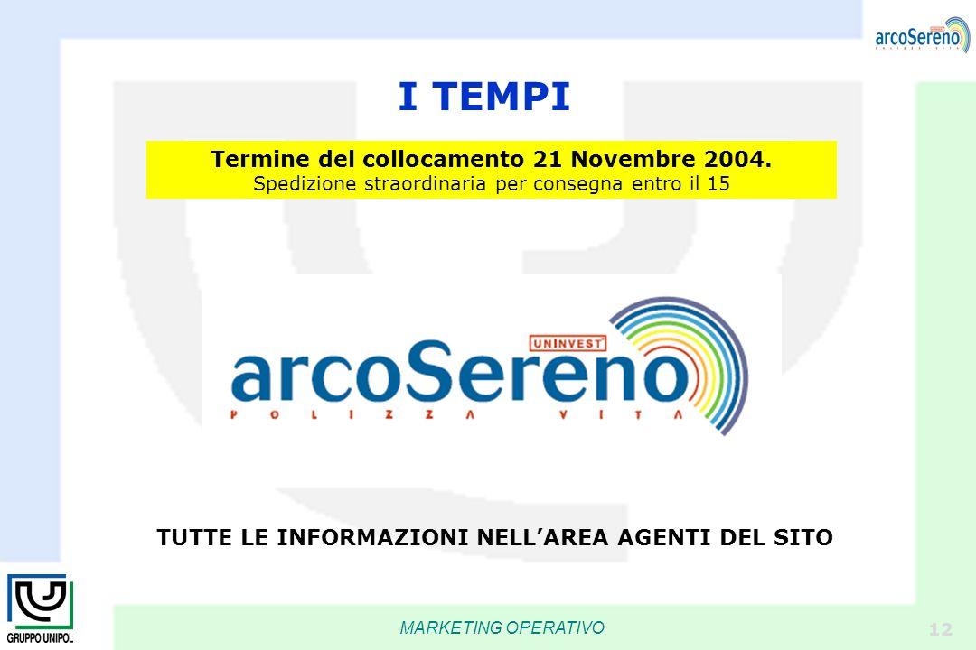 I TEMPI Termine del collocamento 21 Novembre 2004.
