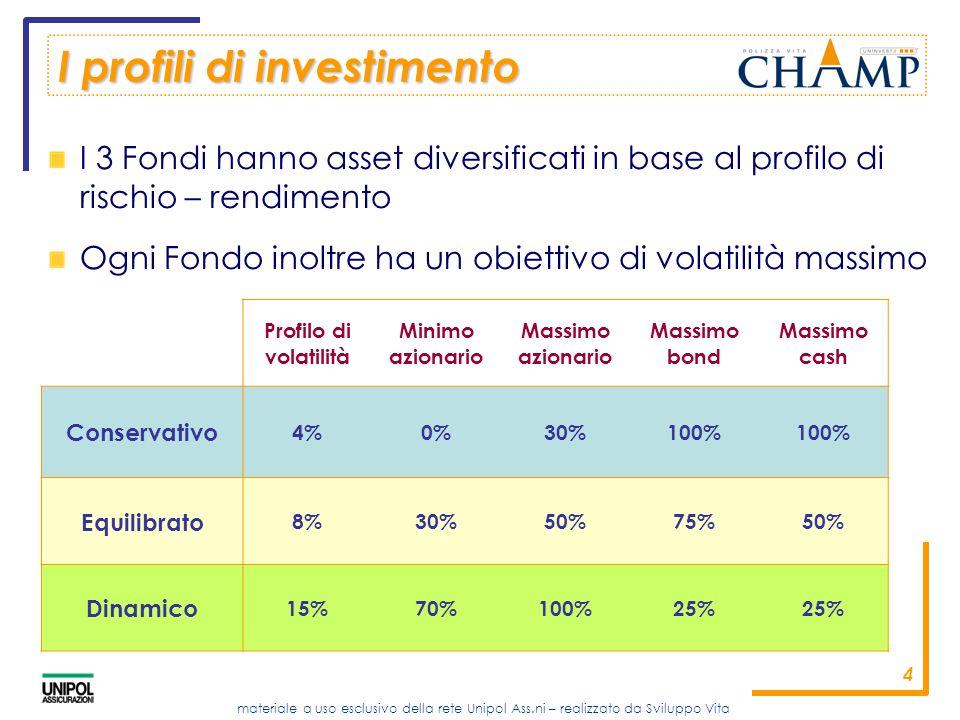 I profili di investimento