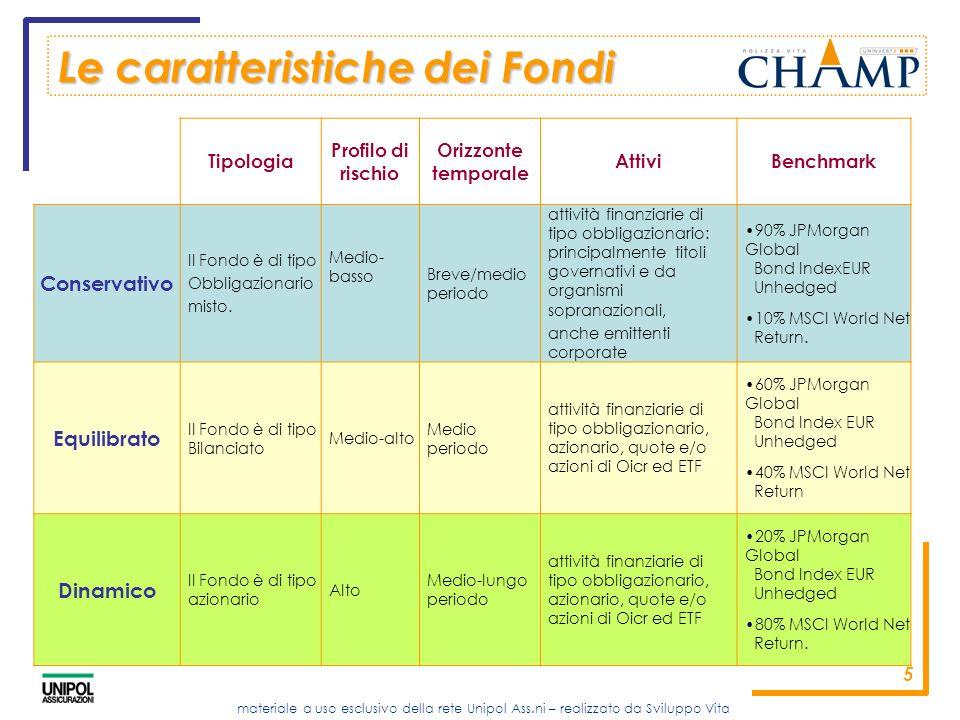 Le caratteristiche dei Fondi