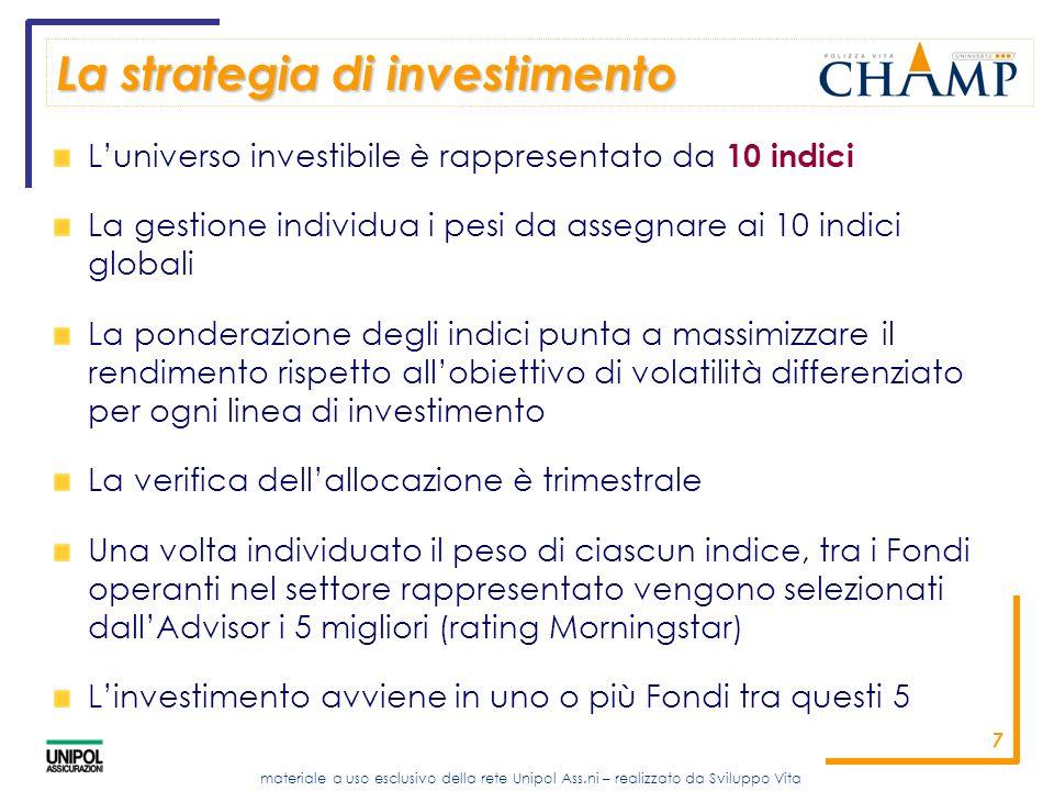 La strategia di investimento