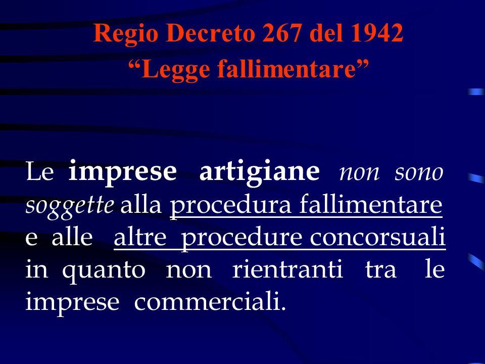 Regio Decreto 267 del 1942 Legge fallimentare