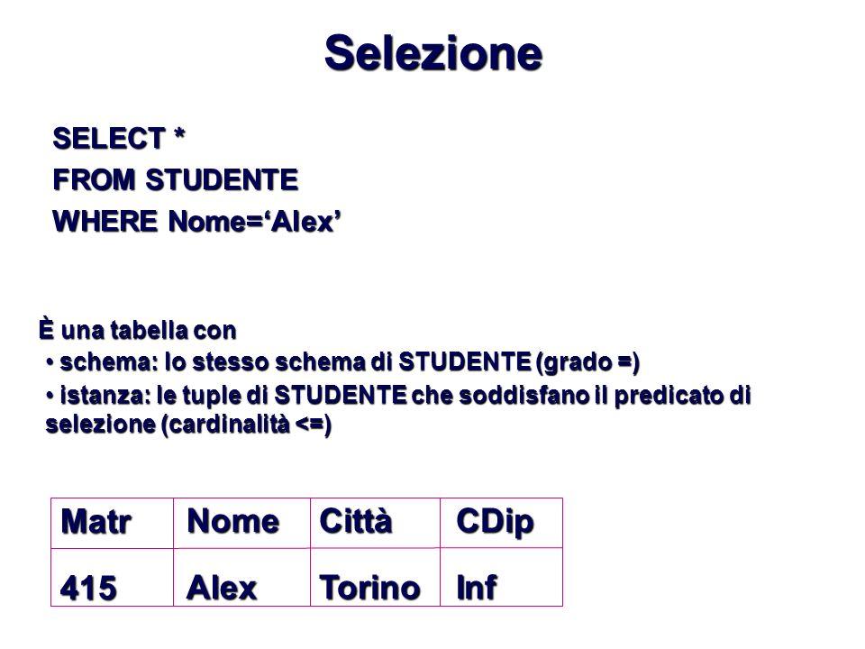 Selezione Matr 415 Nome Alex Città Torino CDip Inf SELECT *