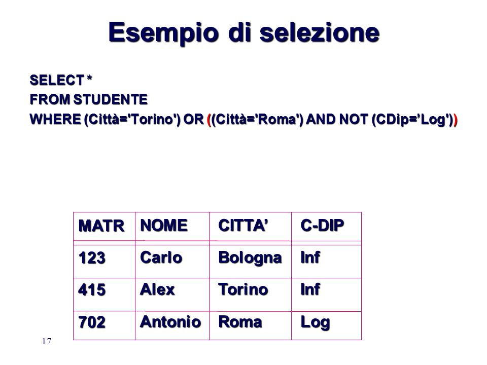 Esempio di selezione MATR 123 415 702 NOME Carlo Alex Antonio CITTA'