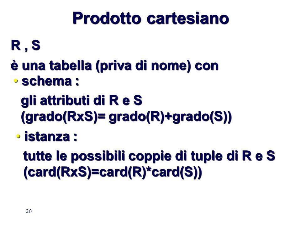 Prodotto cartesiano R , S è una tabella (priva di nome) con schema :