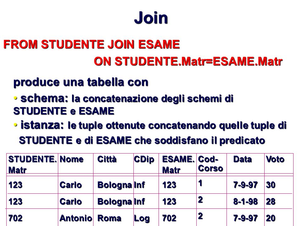 Join FROM STUDENTE JOIN ESAME ON STUDENTE.Matr=ESAME.Matr