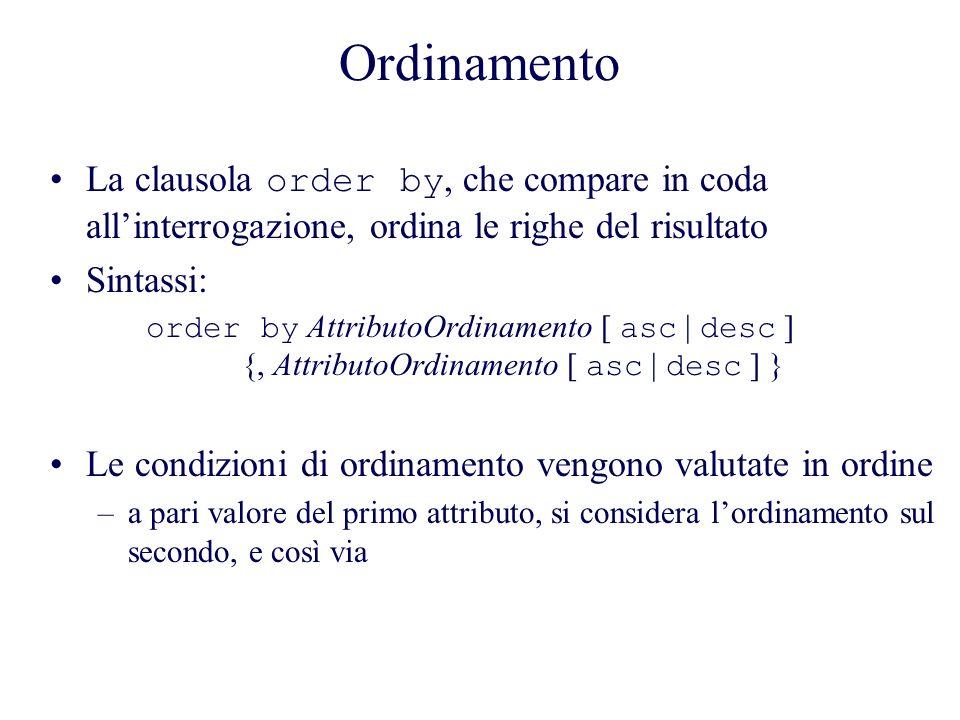 Ordinamento La clausola order by, che compare in coda all'interrogazione, ordina le righe del risultato.